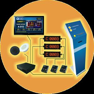 Mesin Antrian Komputer