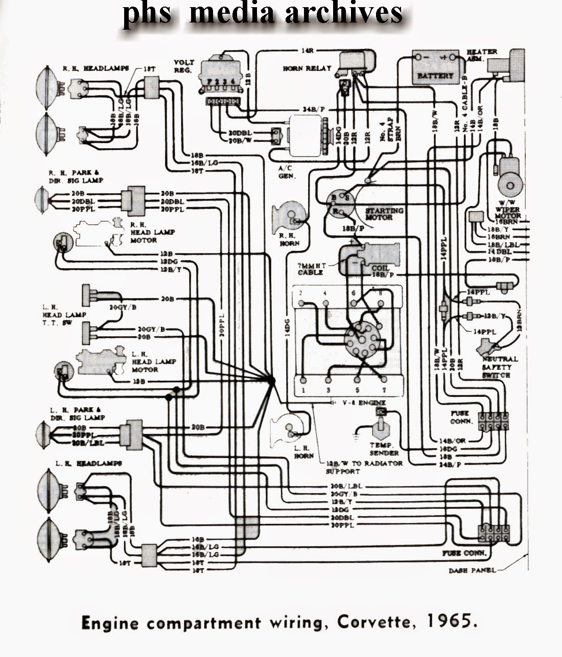 vette%2Bengine 1965 chevrolet wiring diagram wiring diagram simonand Toyota Engine Wiring Harness at gsmx.co