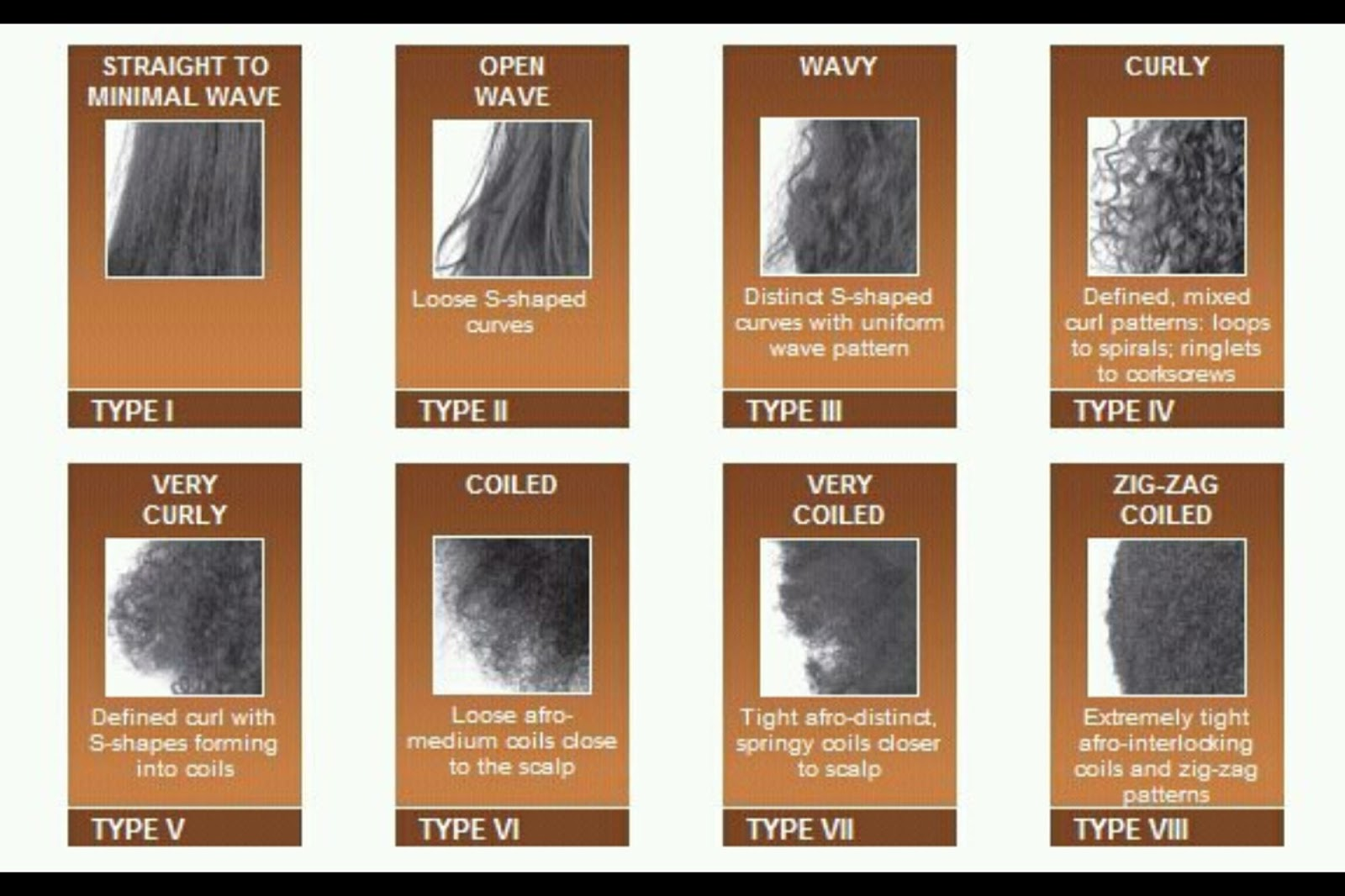 Different Hair Types 4c 72