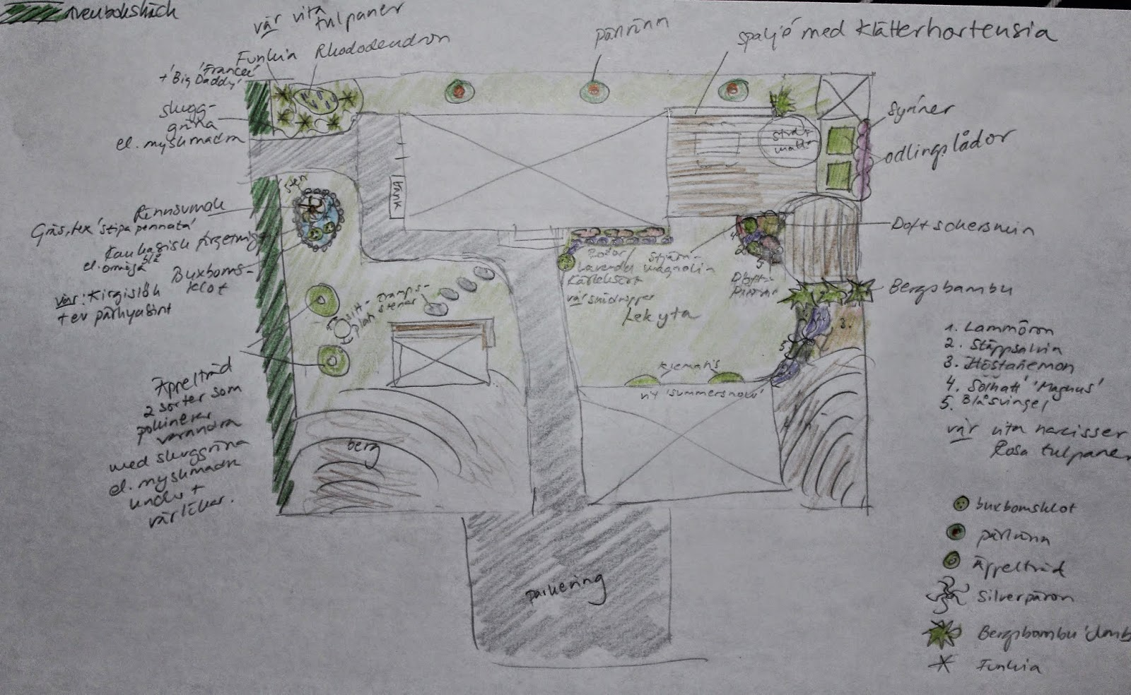 Lotta insideout: trädgårdsdesign