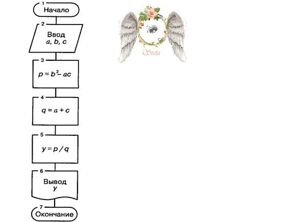 блок-схемы в виде рисунков с