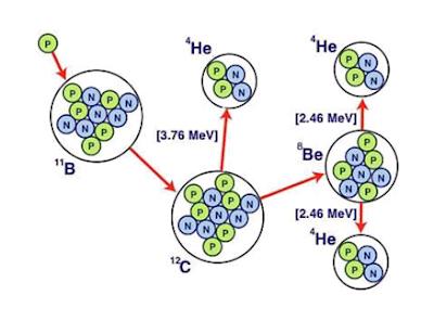 Un motore spaziale a fusione nucleare? Laser, Boro ed i progetti NASA  NASALangley_Chapman2