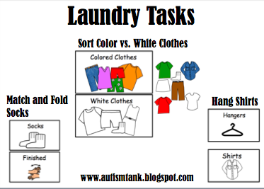 autism tank life skills product preview. Black Bedroom Furniture Sets. Home Design Ideas