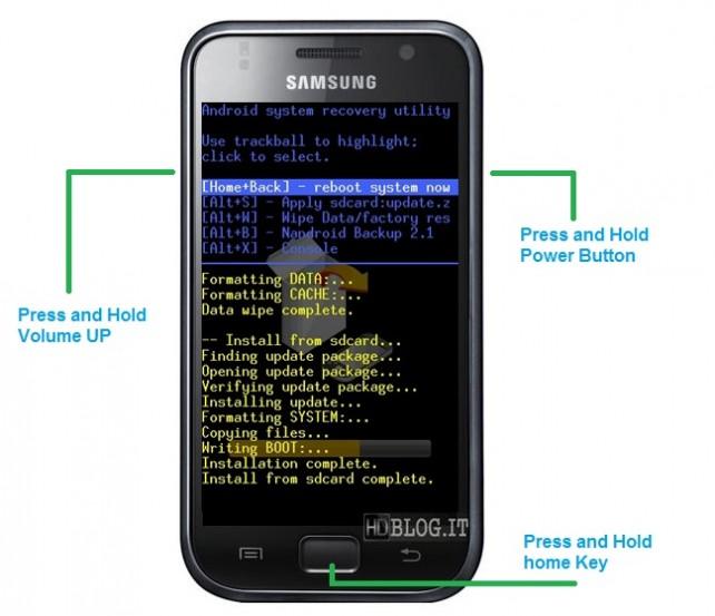 Русскую Клавиатуру Для Андроид Самсунг 5830