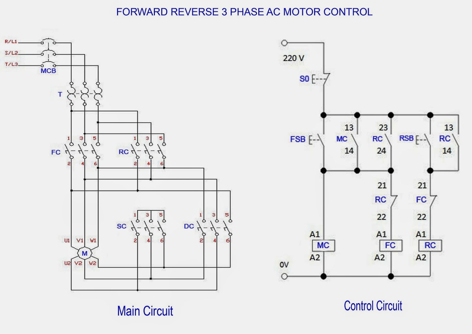 forward reverse 3 phase ac motor control star delta wiring diagram elec eng world 3 Phase Electrical Wiring 3 Phase Electrical Wiring