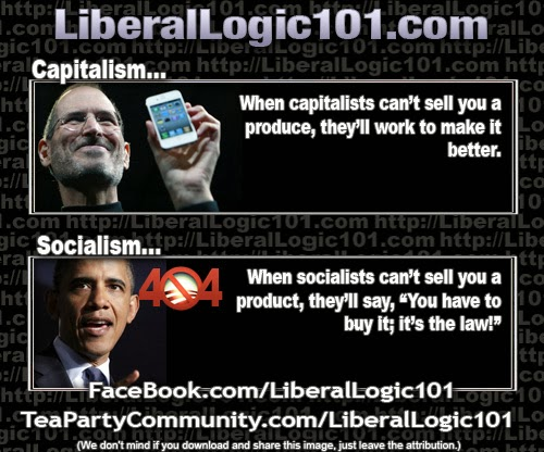 capitalism and socialism the best of both worlds Difference between socialism, capitalism, communism, and fascism  incorporate socialism with capitalism, communism, or both  on how capitalism can best be .