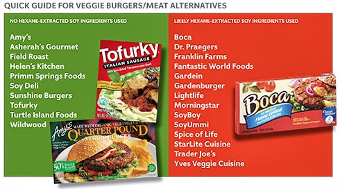 Healthy vegetarian meat versus Harmful vegetarian meat. Tofurky is healthy and Boca is not !