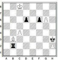 Estudio artístico de ajedrez de A. A. Troitzky, Shakhmaty Zjurnal, 1908