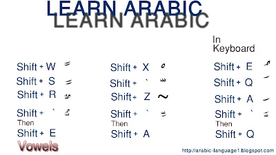 Vowels in arabic keyboard