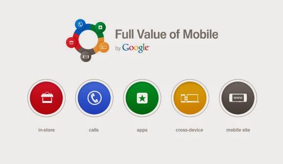 Google Full Value of Mobile