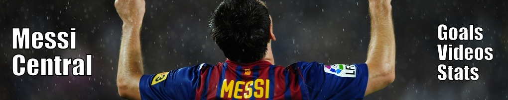 Lionel Messi Goals, Videos and Stats