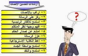 كيف تستغل الاستماع لتعلم الإنجليزية؟
