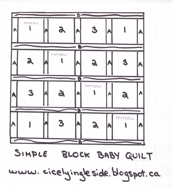 A Design and Tutorial for a Simple Baby Quilt by Cicely Ingleside
