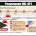 Inilah Hasil Investigasi Ombudsman Adanya Pungli di BPLHD Jabodetabek