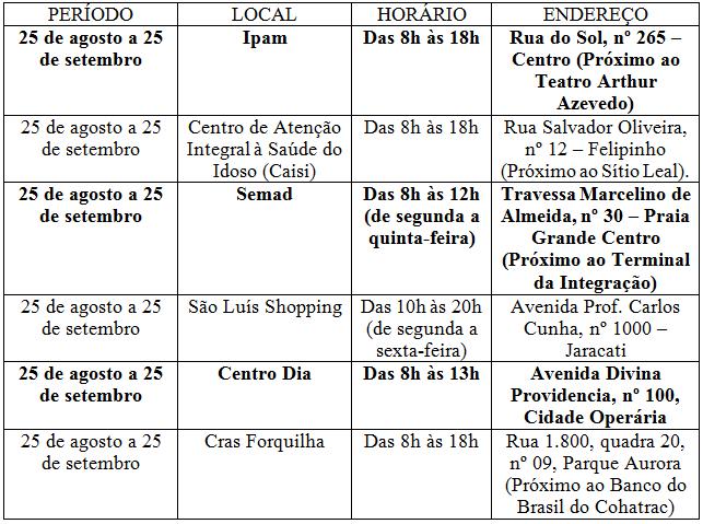 Censo Previdenciário Ipam