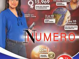 Cheryl Cosim will scrutinize and discuss the stories and facts behind relevant statistics in Numero. PART 1 PART 2 PART 3