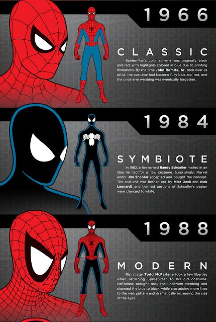 [Marvel] Amazing Spider-man: Discusión General - Página 5 Spider-Man-2