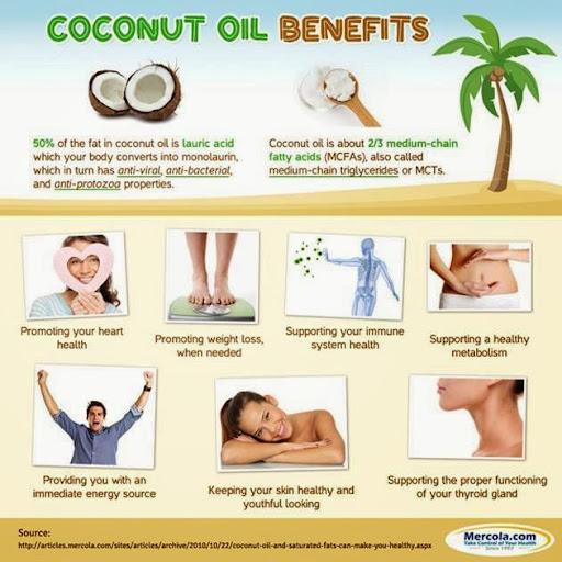Minyak, Kelapa, Dara, Virgin, Coconut, Oil, Benefit
