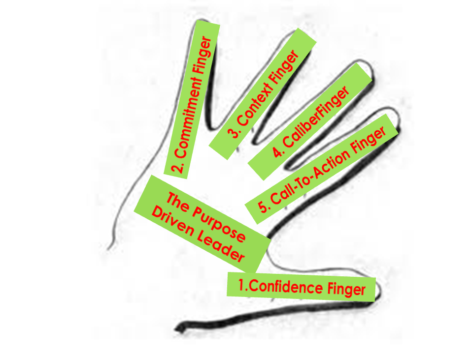 five fingers meaning