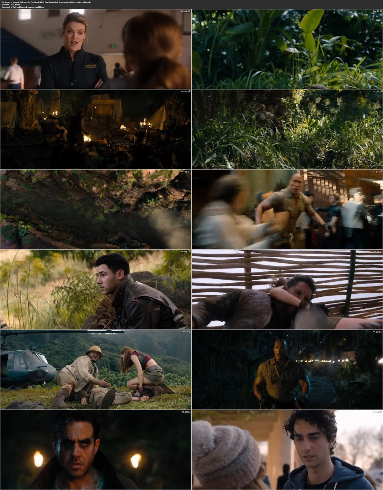 Jumanji Welcome to the Jungle 2017 Hindi Dubbed 300MB BluRay 480p