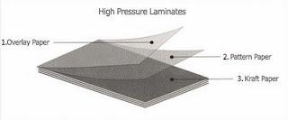 Tekstur partikel bahan HPL