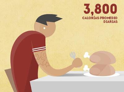 calorias futbolista