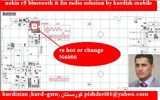 Nokia C5 Bluetooth & FM Radio Solution