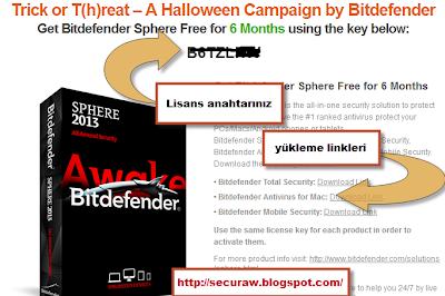 Bitdefender Sphere kampanya