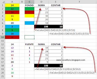 VBA: Contar o Sumar valores según el color de Fondo o Fuente de una celda.