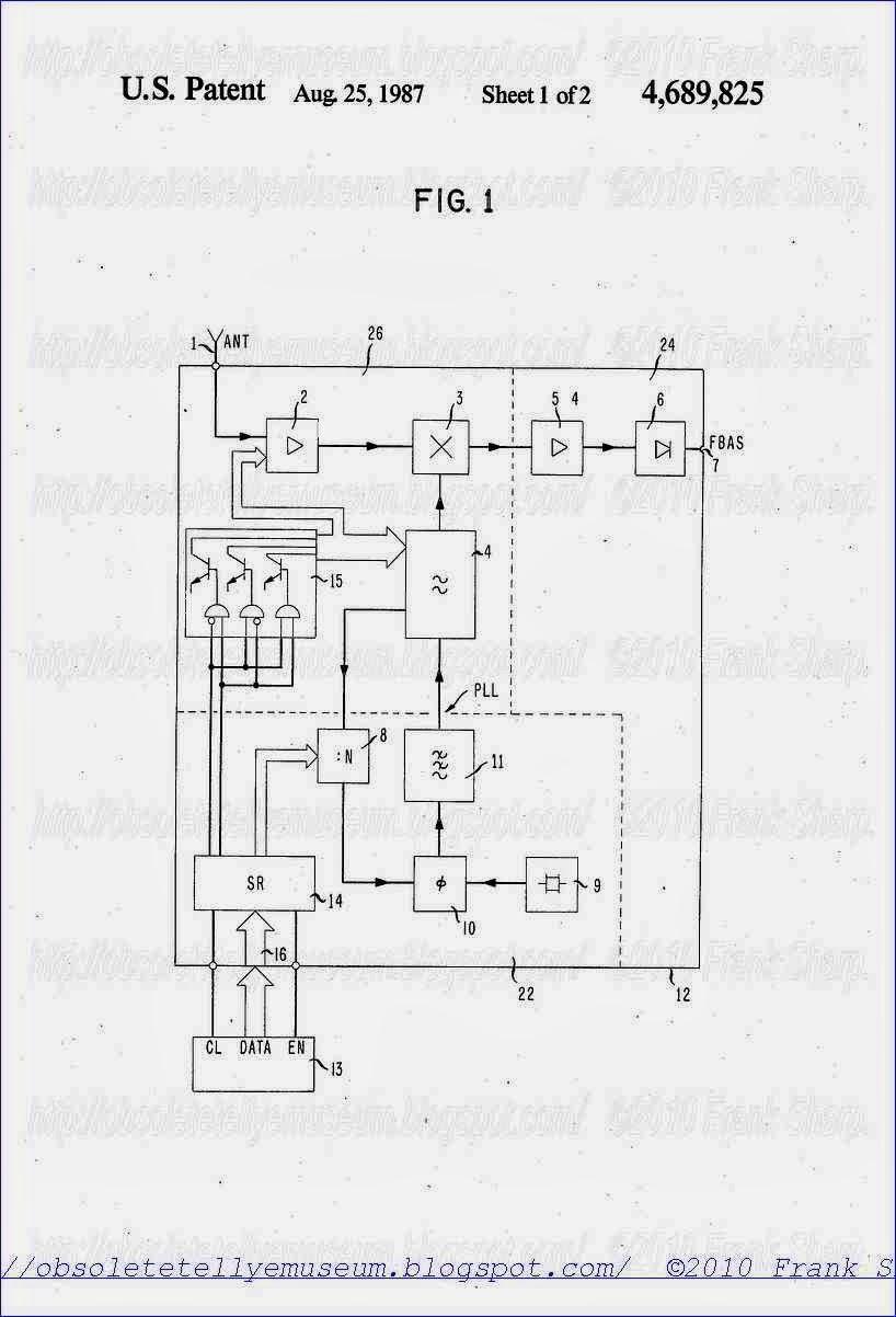 obsolete technology tellye    saba ultracolor p42s53