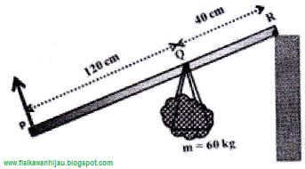 Sistem forex seimbang sederhana