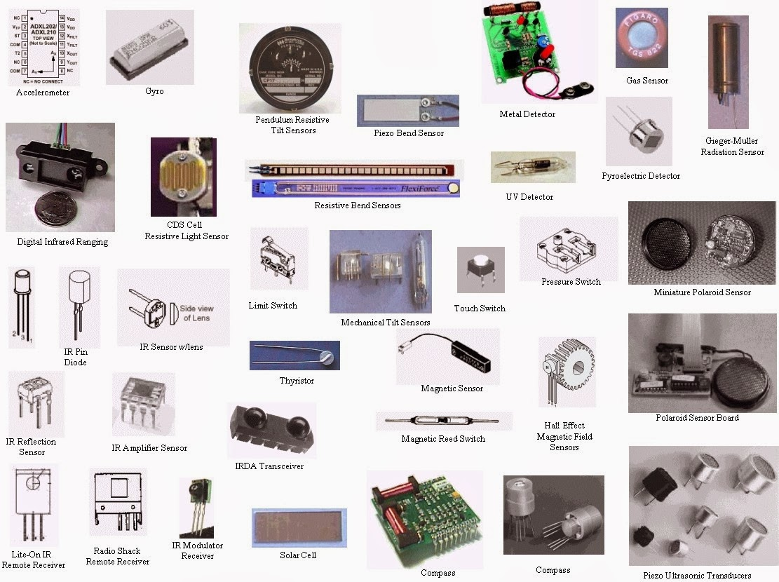 an accident by using mems sensor