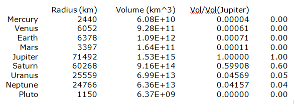 volume planet-planet di tata surya