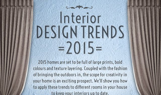 Interior Design Trends For 2015 Infographic Visualistan