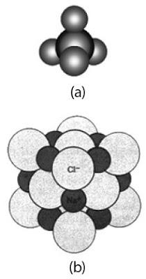 Struktur molekul CH4 kristal NaCl