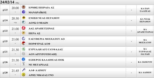 Το πρόγραμμα των σημερινών αγώνων (ΔΕΥΤΕΡΑ 24.02.2014)