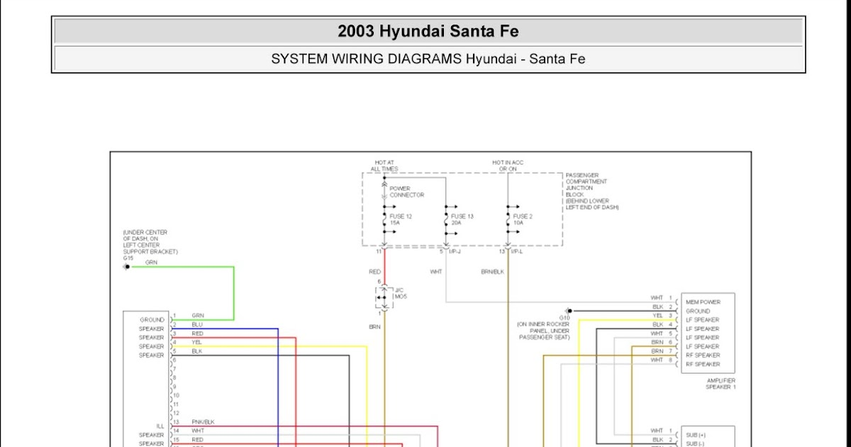 2003 hyundai santa fe system wiring diagrams radio circuits schematic wiring diagrams