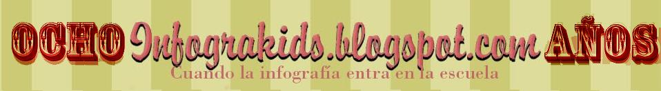 Infograkids