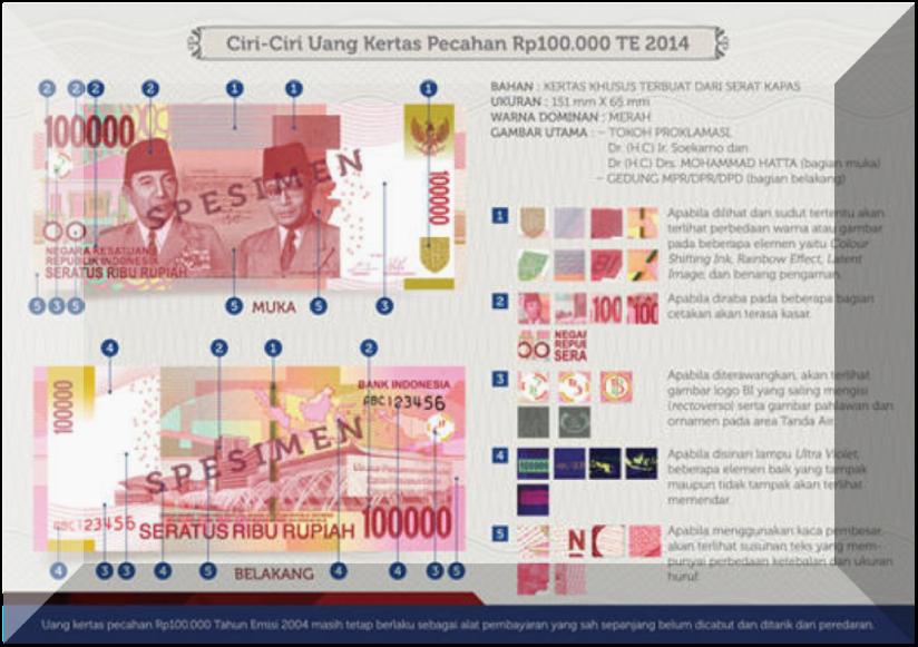 Ciri - Ciri Uang NKRI Baru ( 2014 ) Rp.100.000