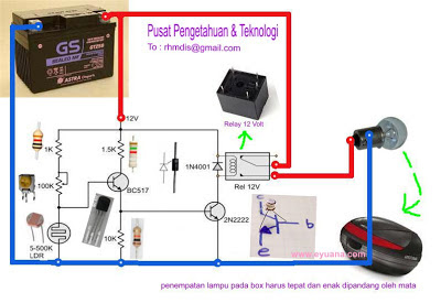 sensor cahaya motor