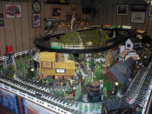 Model train scales largest to smallest religions