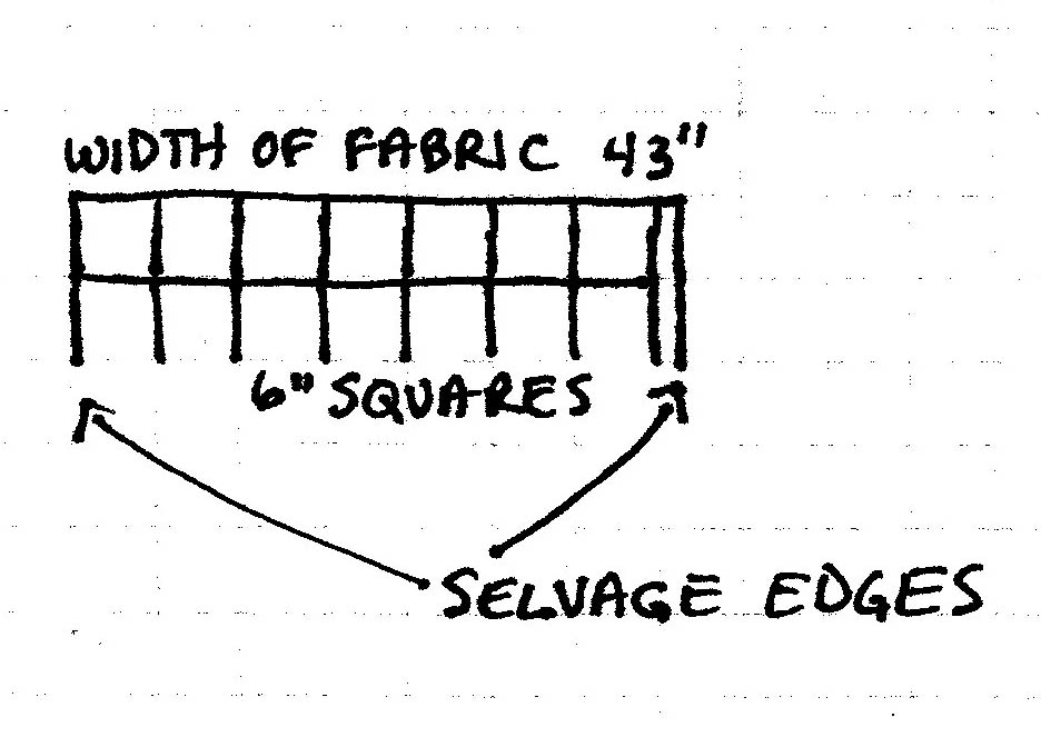My Fabric Obsession: Calculating Fabric Requirements for a Rag Quilt
