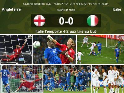 ### Giải Túc Cầu Euro 2012 ### - Page 3 Anh-Y-4-2-Vntvnd