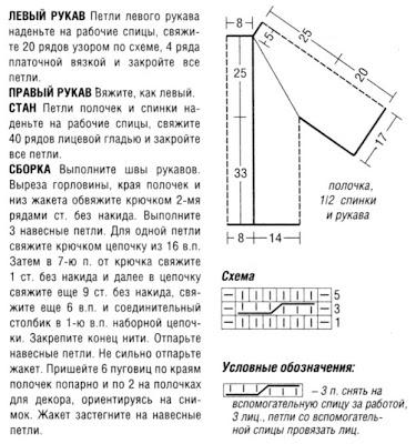 http://www.vyazemsami.ru// Жакет Описание Выкройка