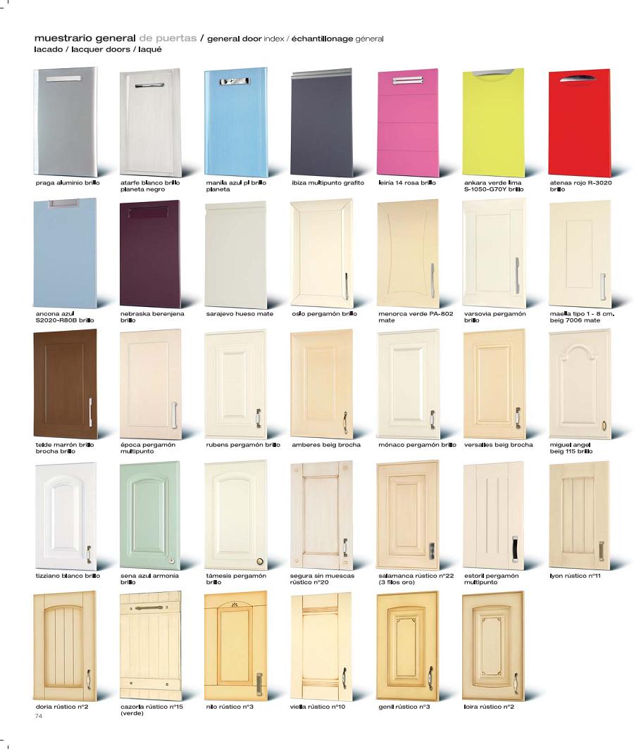 puertas armarios cocina precios materiales de