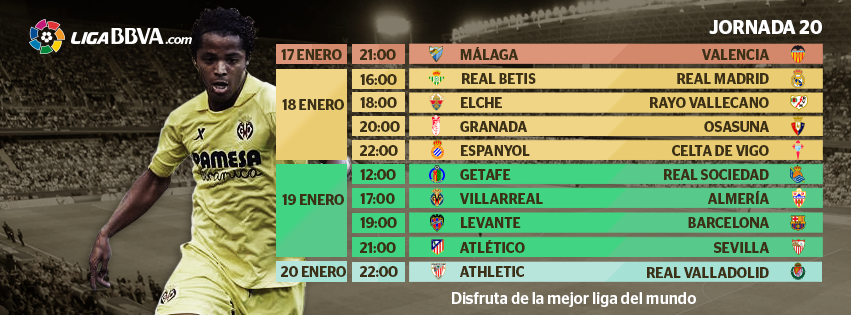 Jornada 20 Liga Española
