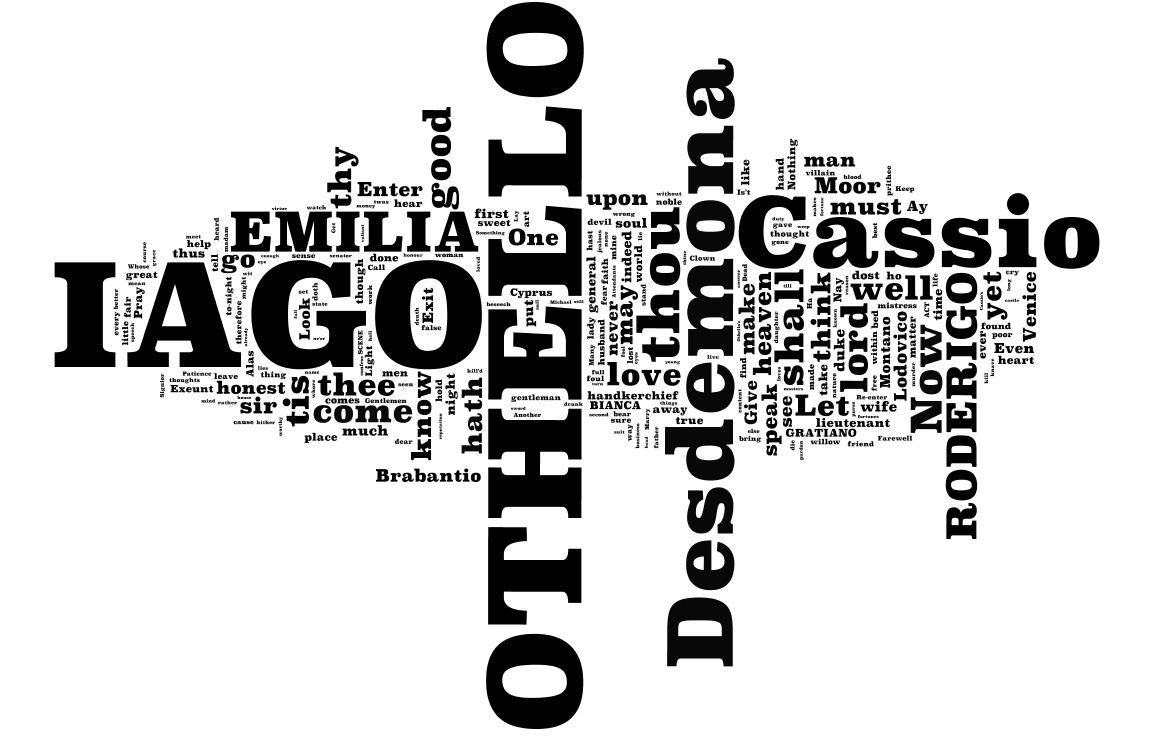 heroic qualities of othello that lead to his suffering in the play othello by william shakespeare 12 responses to year 12 othello and his anger and rage had already lead to his murder of the play othello, written by william shakespeare.