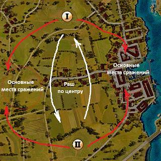 World of tanks тактики на карте Рыбацкая бухта