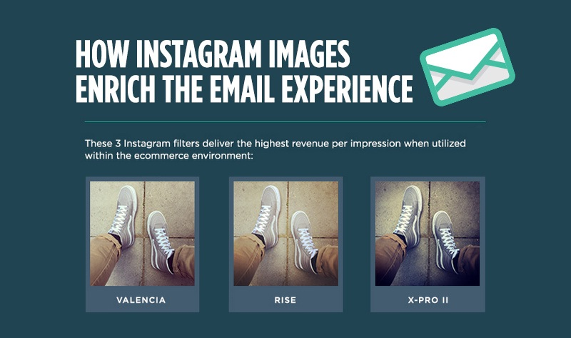 Social media + Email marketing: How Instagram Images Enrich the Email Experience - #infographic