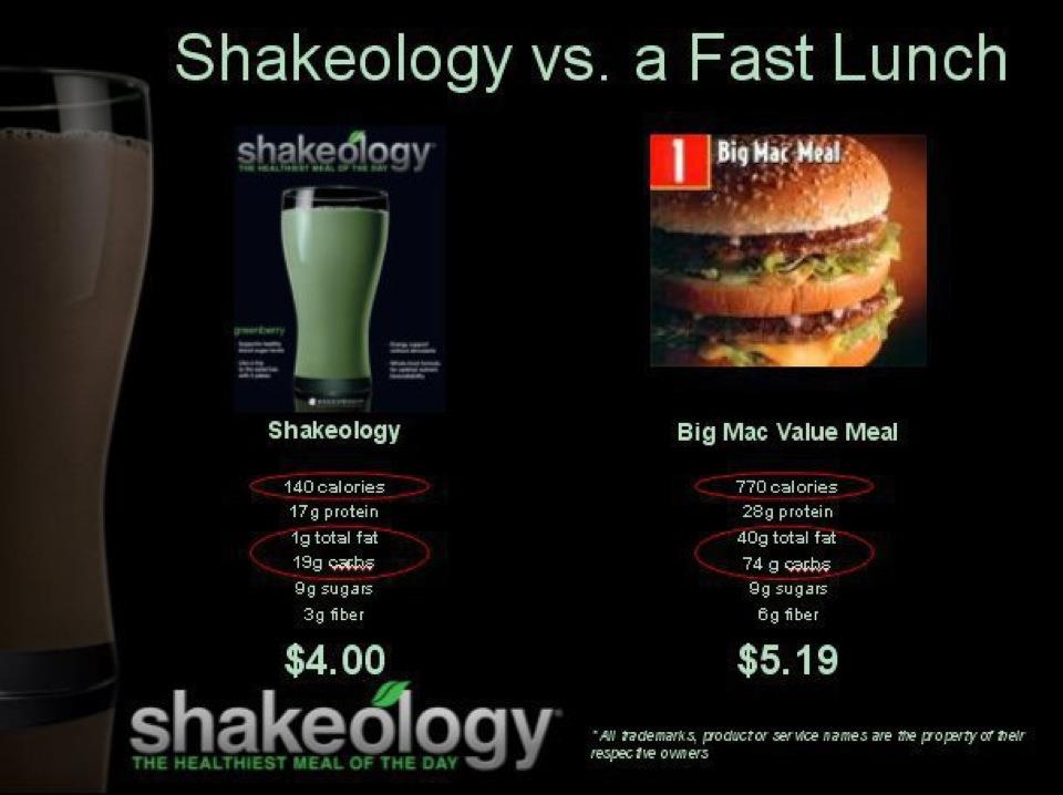 From Skinnyfat To Fit Shakeology
